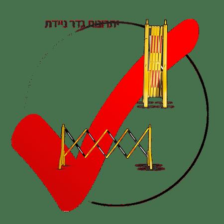 יתרונות גדר מתקפלת