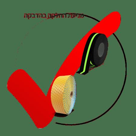 יתרונות מניעת החלקה בהדבקה