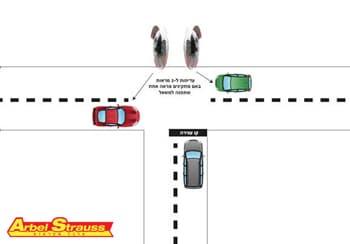 מראה פנורמית לכביש